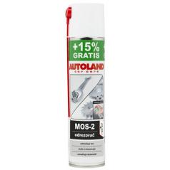 Odhrdzovač MOS-2 NANO + 400ml spray